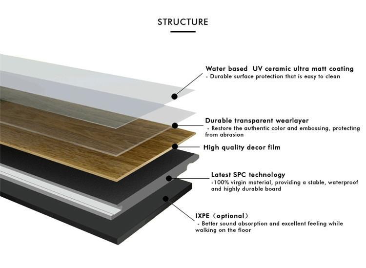 מבנה החומר